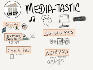 Emanuel Brunson's Sketchnotes for Media-tastic