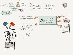Emanuel Brunson's Sketchnotes for i3 @ UNC