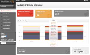 Screen capture of Mediasite Enterprise Dashboard