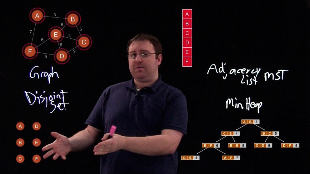 Screenshot from a Lightboard lecture video in Teaching Assistant Professor Jason King's CSC 316 course. Animations were integrated to help students better understand abstract concepts. King is seen pointing to a data structure.